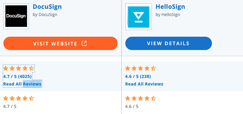 Comparison between HelloSign and DocuSign
