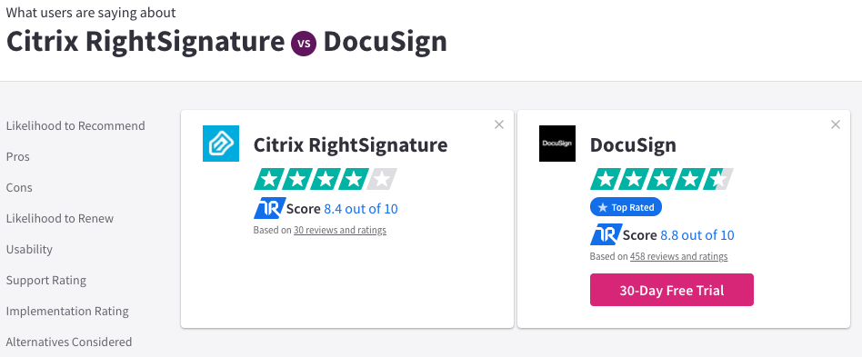 Both DocuSign and RightSignature are very popular options, showing many positive reviews from a large variety of clients around the world.